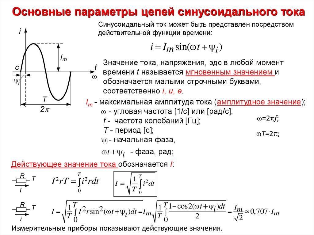 Измерения формы кривой напряжения и тока