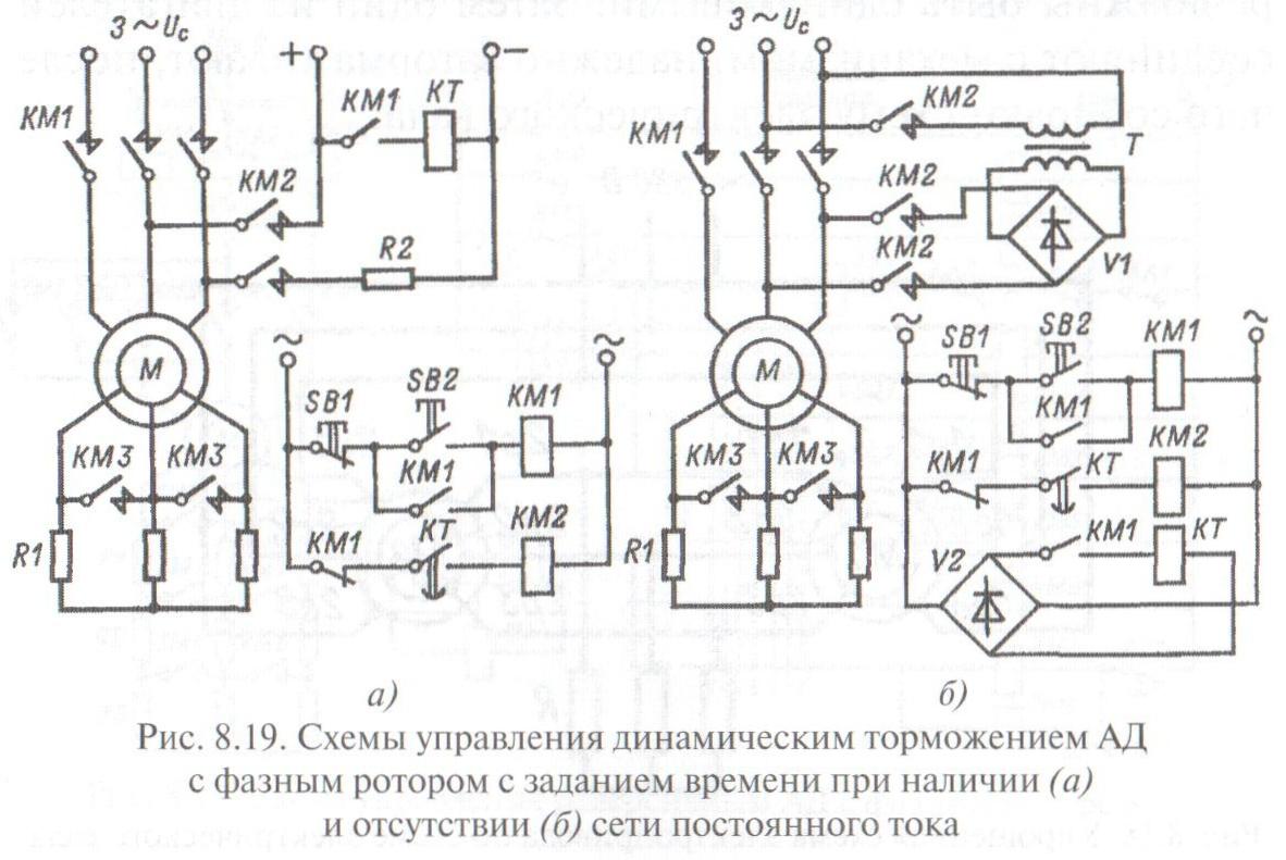 Пуск двигателей постоянного тока