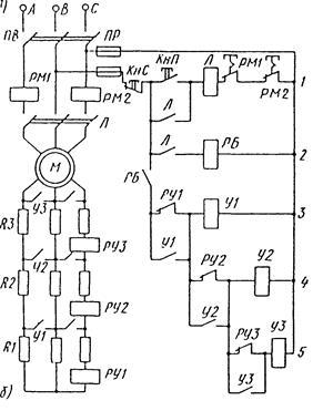 Снятие характеристик при холостом ходе машин постоянного тока | наладка электрических машин электроприводов