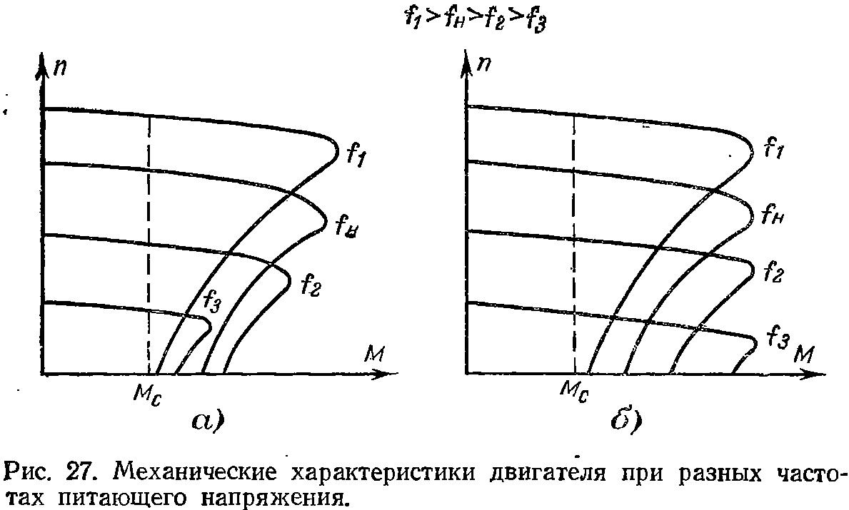 Частотное регулирование частоты вращения асинхронных электродвигателей