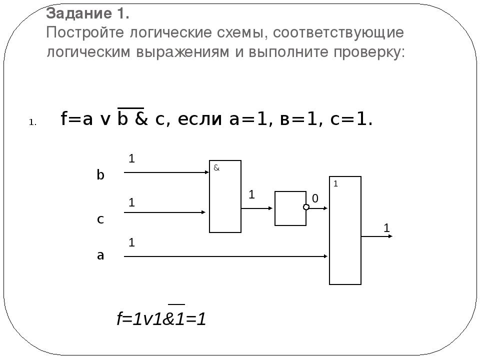 Курсовая работа: применение алгебры логики в информатике (понятия, формулы)