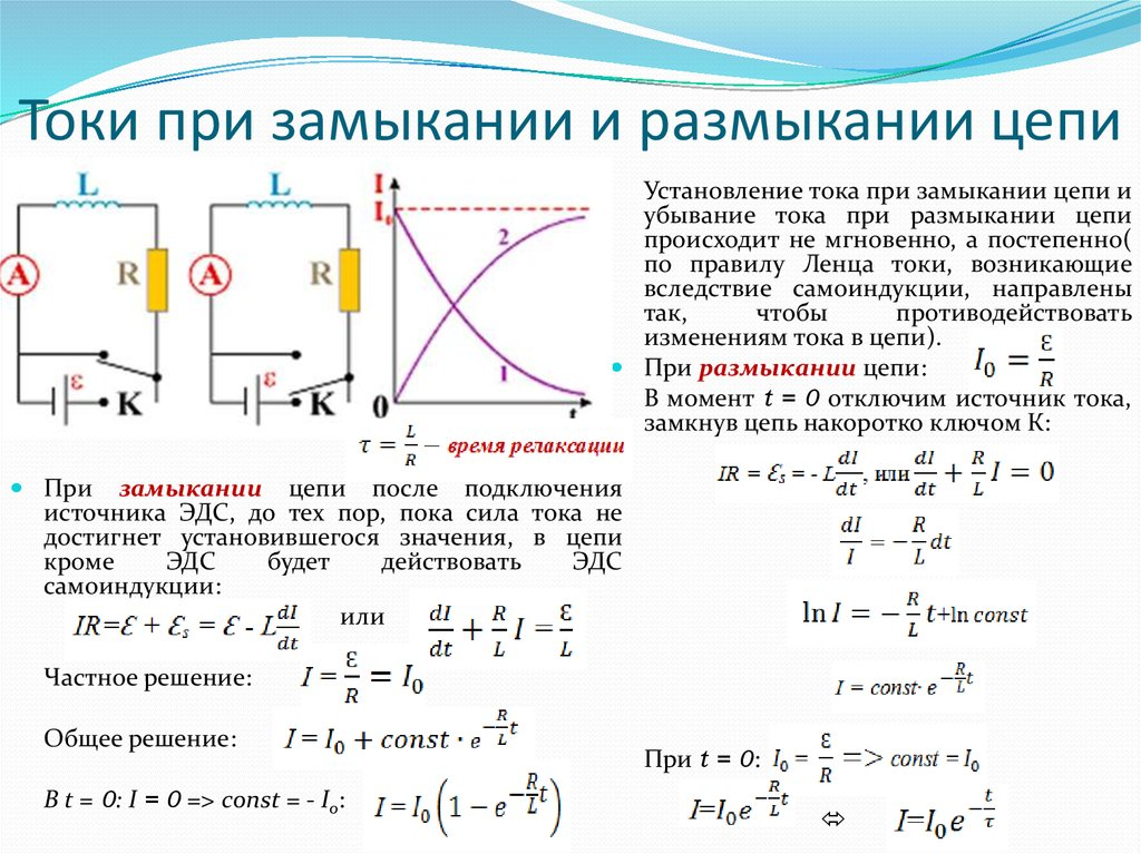 Режимы работы электрической цепи