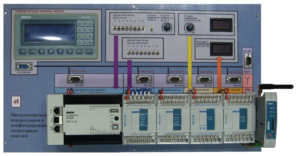 Автоматизация весового комплекса на предприятиях нефтехимической промышленности - control engineering russia