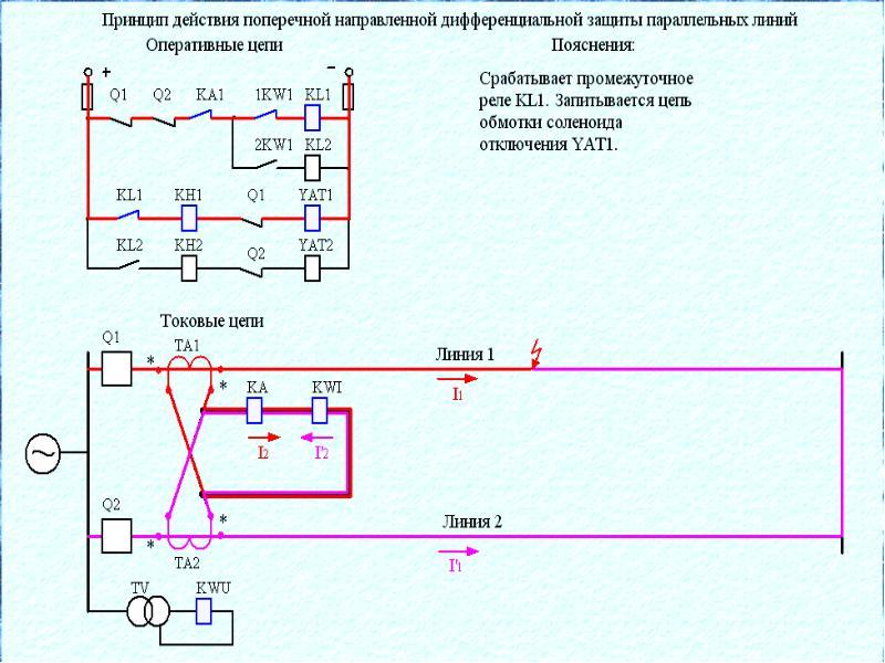 3-3. дистанционная защита одиночных линий 35 кв и 110 кв с ответвлениями