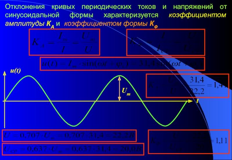 Список параметров напряжения и силы электрического тока