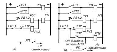 Схемы электросетей 10 кв и типы устройств рзиа | защита и автоматика электрических сетей агропромышленных комплексов