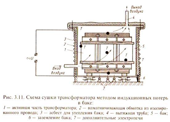 Принцип работы, устройство и эксплуатация воздухоосушителя трансформатора