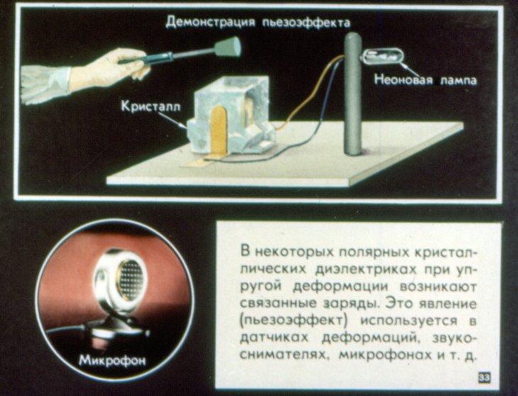 Пьезоэлектрический эффект википедия