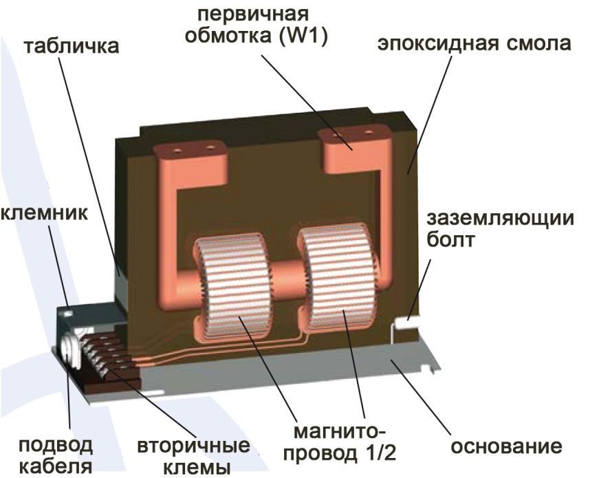Трансформатор тока., калькулятор онлайн, конвертер