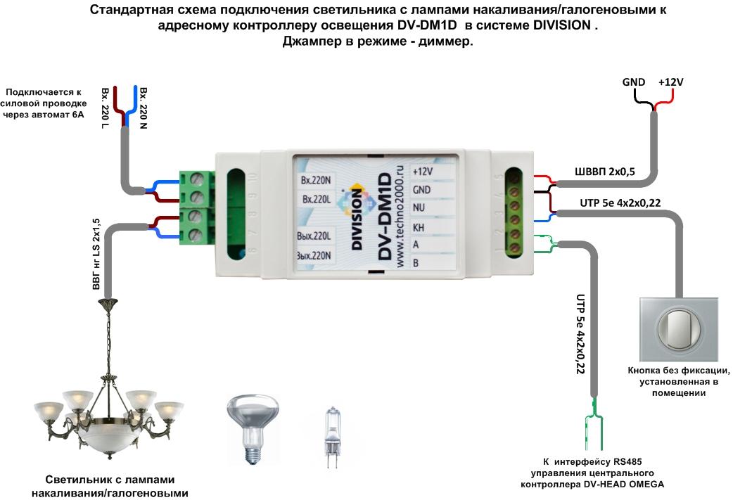 Плюсы и минусы светодиодных ламп