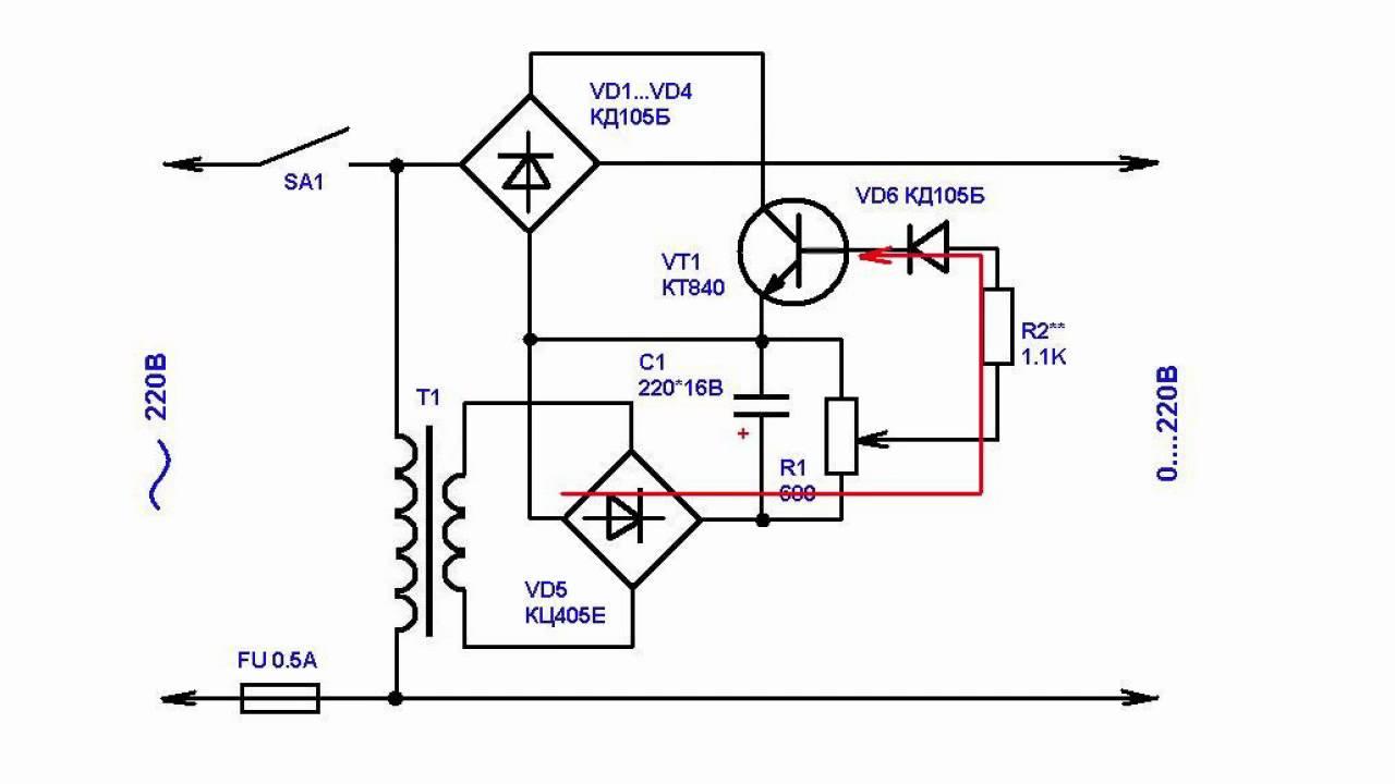 Устройство генератора переменного тока и его классификация