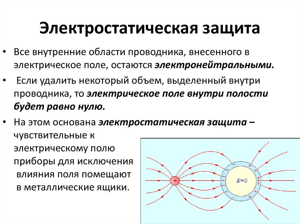 Электростатическая защита