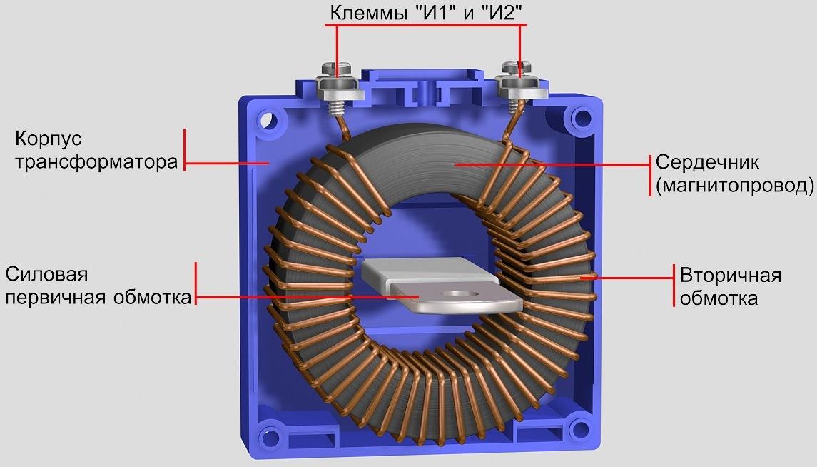 Трансформаторы тока назначение и принцип действия