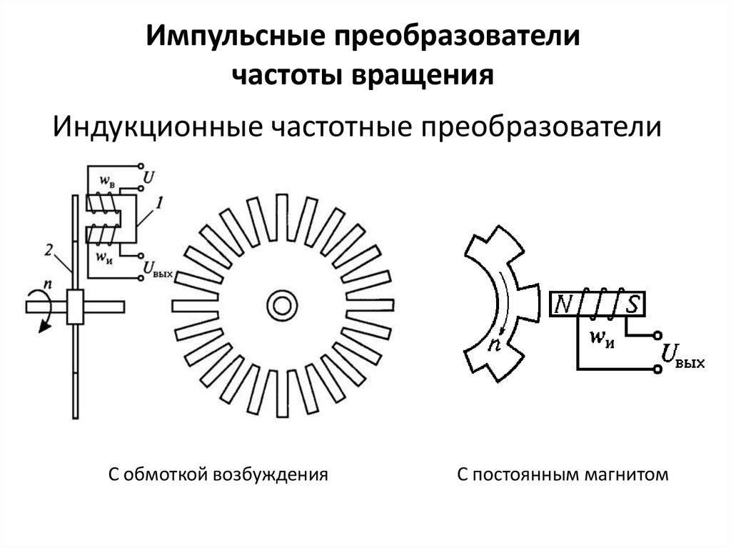 Каскадное соединение четырехполюсников