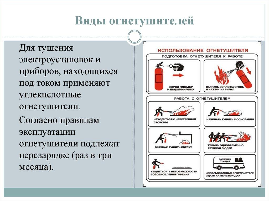 Классификация огнетушителей по виду огнетушащего вещества