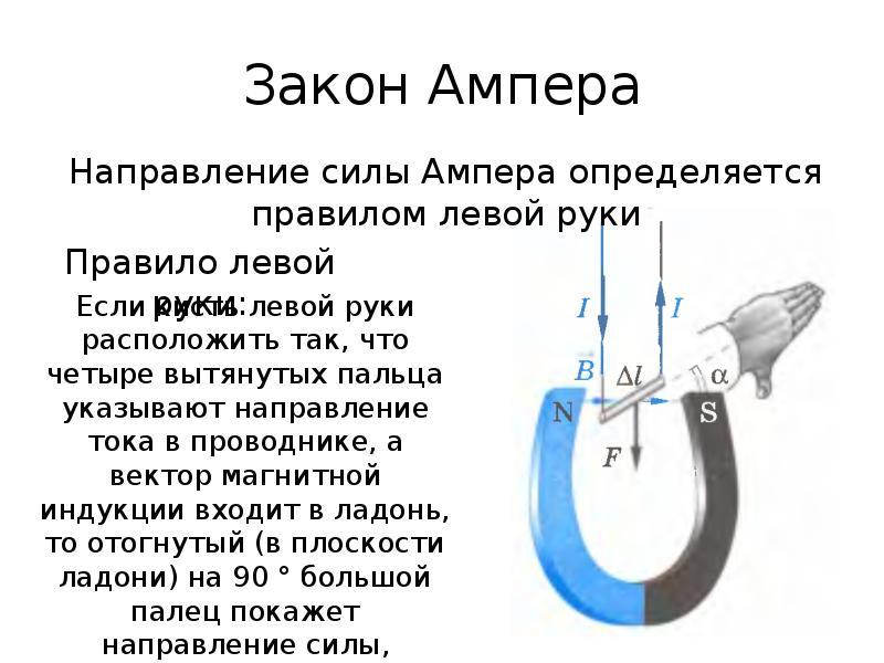Закон ампера — википедия с видео // wiki 2