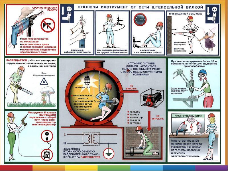 Приложение 2. примерный порядок технического диагностирования электроустановок потребителей / правила птээп / библиотека / элек.ру