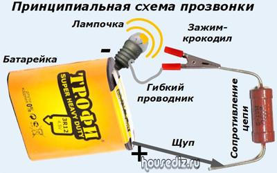 Производим прозвонку кабелей и проводов разными способами