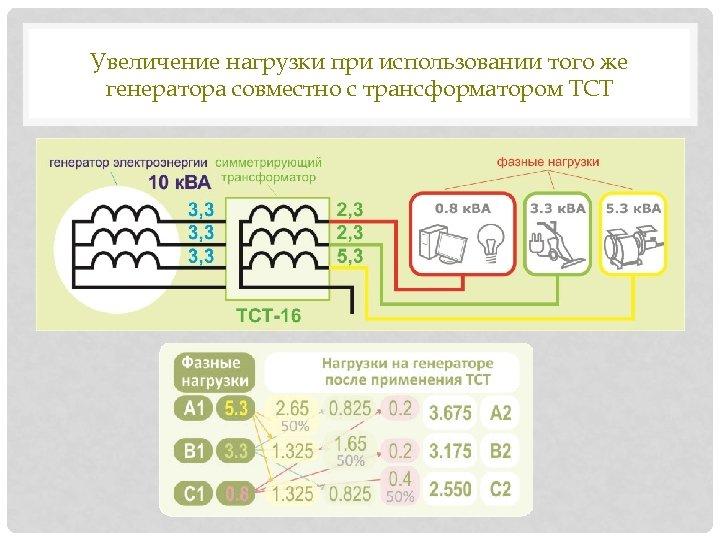 """""""новости электротехники №1(31)"""" симметрирующее устройство для  трансформаторов средство стабилизации напряжения и снижения потерь в сетях 0,4 кв"""