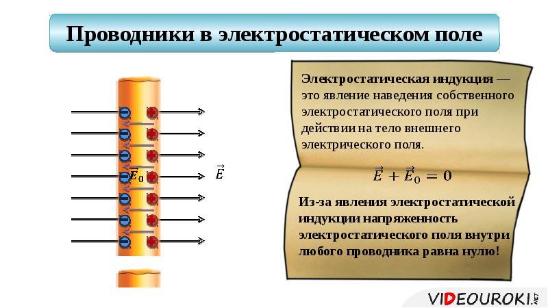 Диэлектрики, проводники в электрическом поле   размышляем