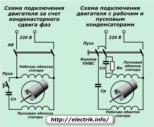 Конденсаторные двигатели - устройство, принцип действия, применение