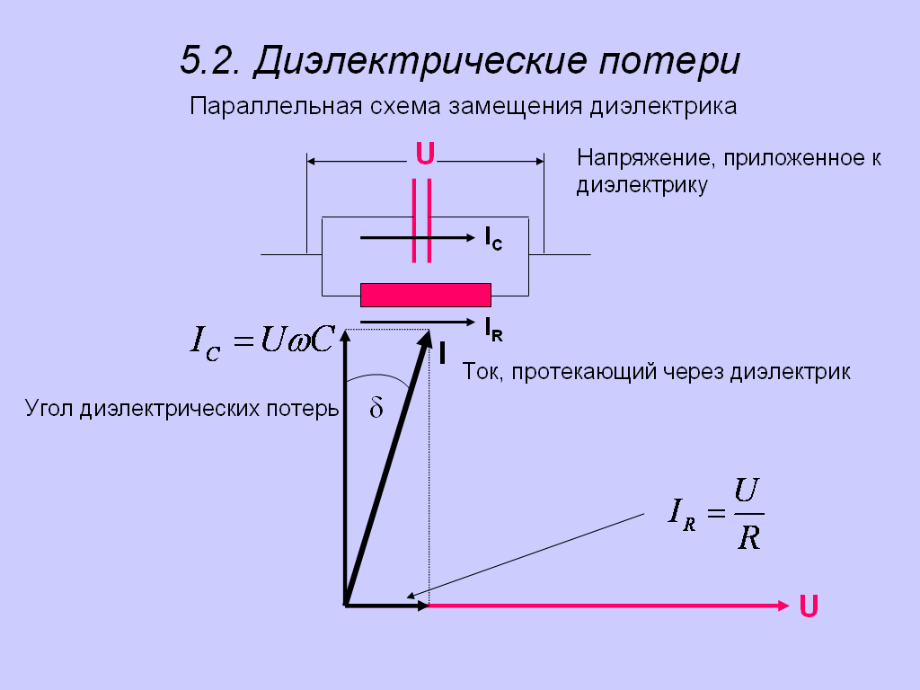 Гост 21515-76 материалы диэлектрические. термины и определения (с изменениями n 1, 2)