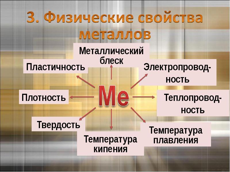 Механические и физические свойства металлов и сплавов
