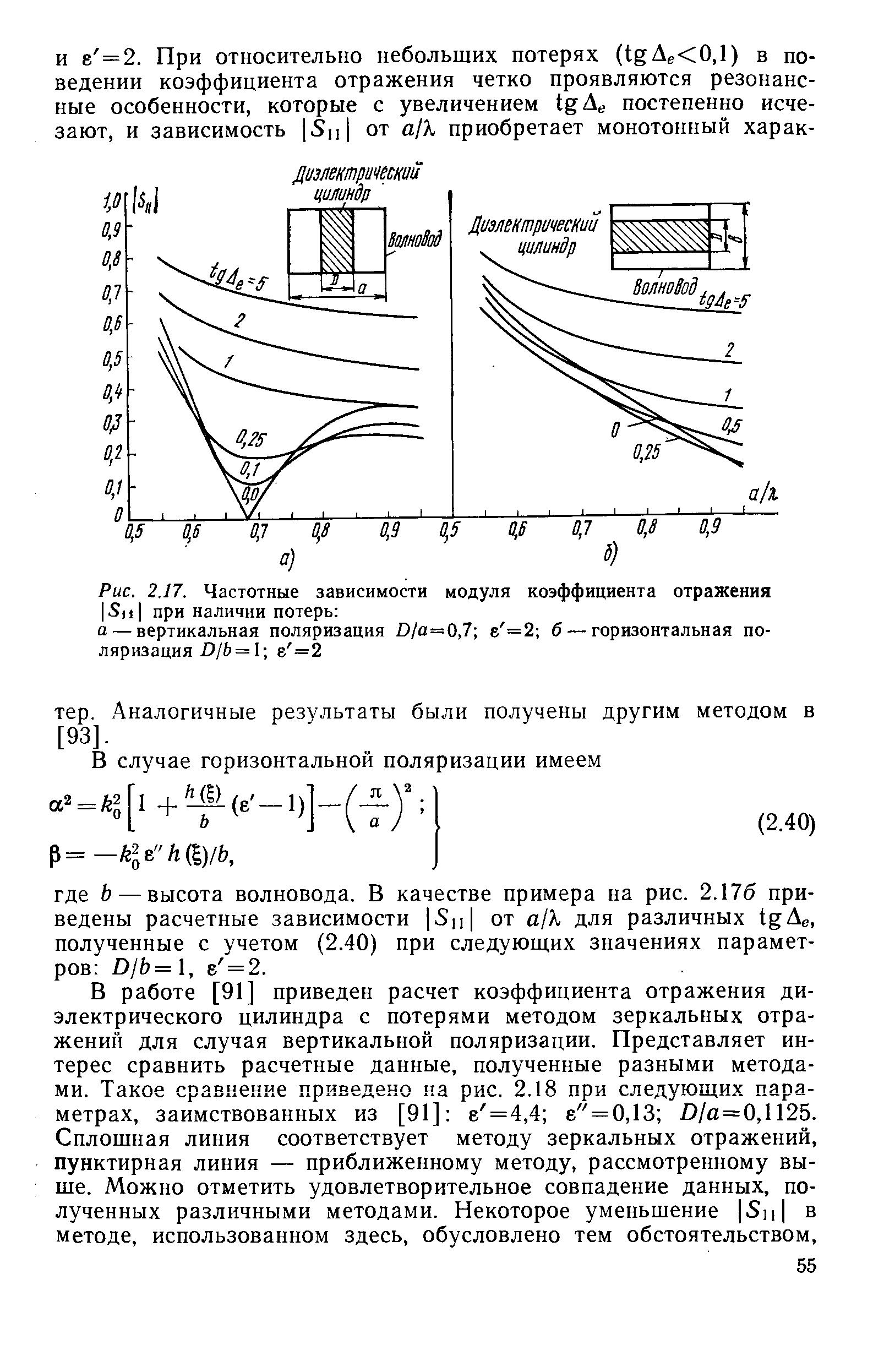 Контроль состояния изоляции трансформаторов