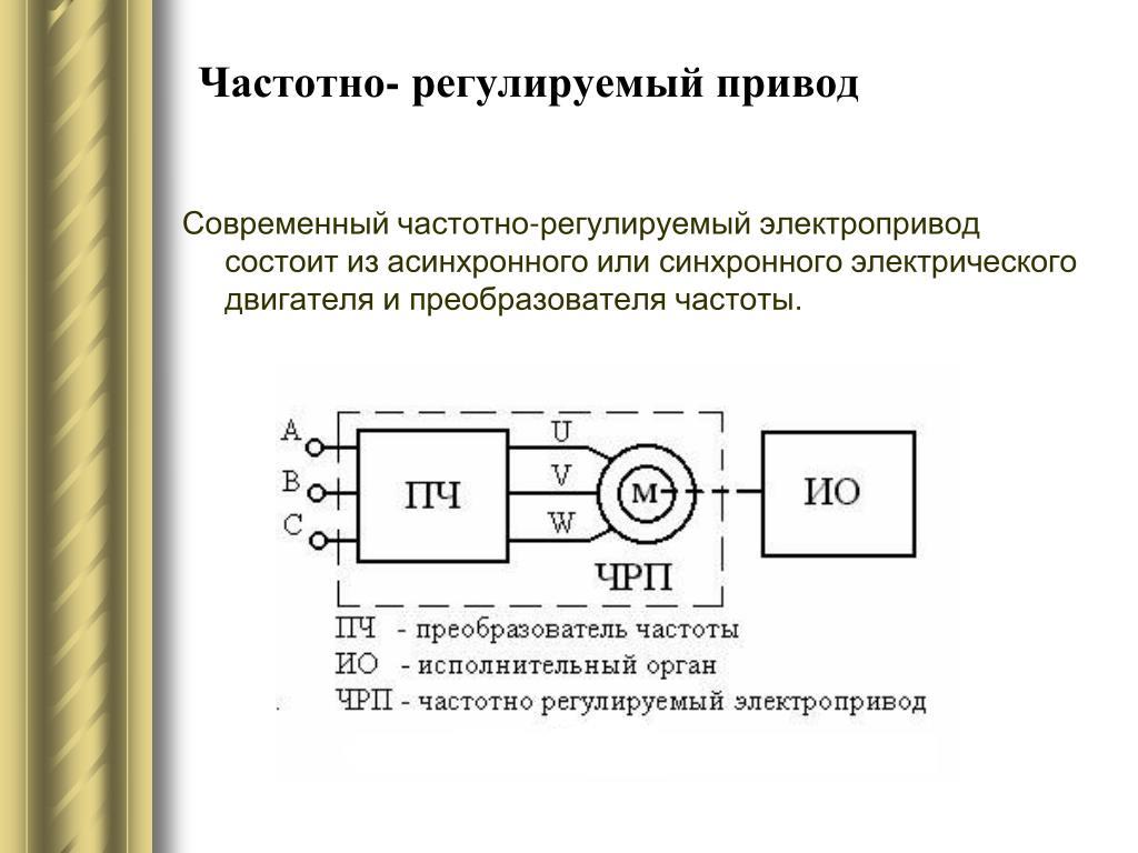 Эффективность применения частотно регулируемого электропривода для сетевых насосов теплоэлектроцентралей