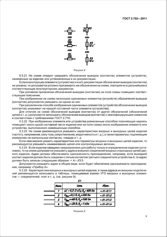 Гост 2.755-87 ескд
