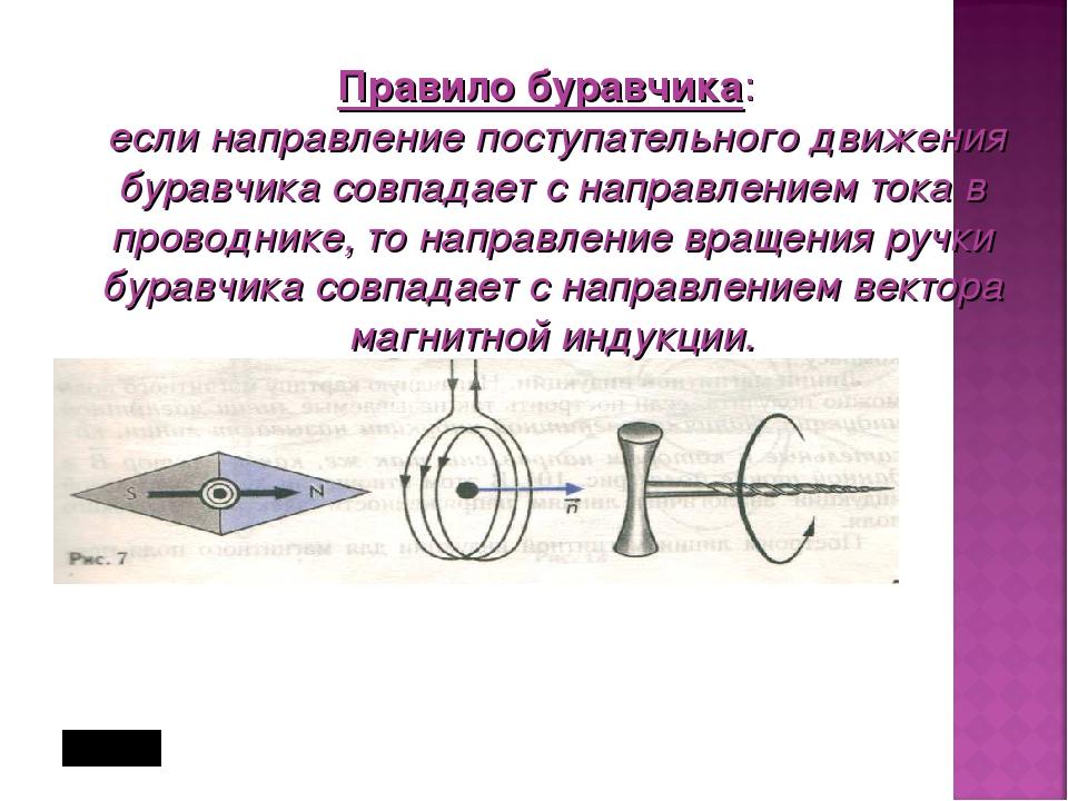 Правило правой и левой руки: формулировка и применение