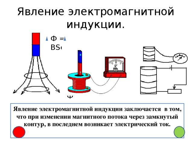 1.20. электромагнитная индукция. правило ленца