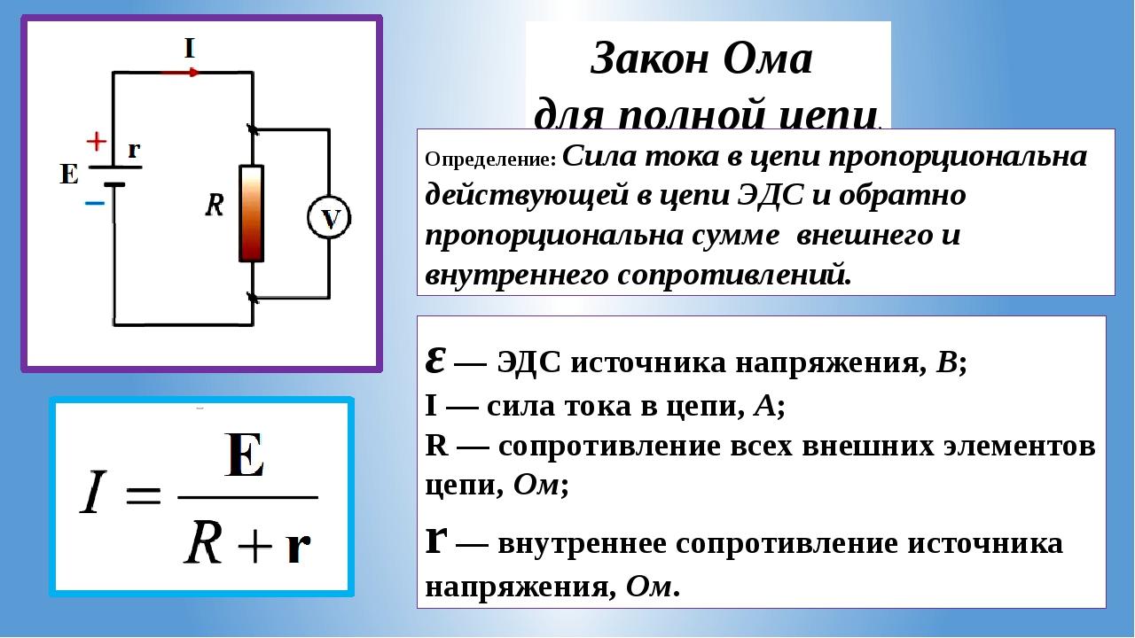 Электрическая цепь и ее составные части