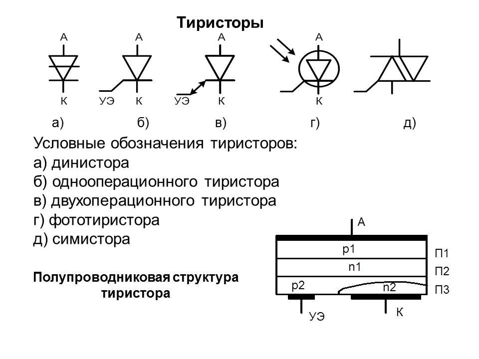 Параллельное соединение катушки и конденсатора