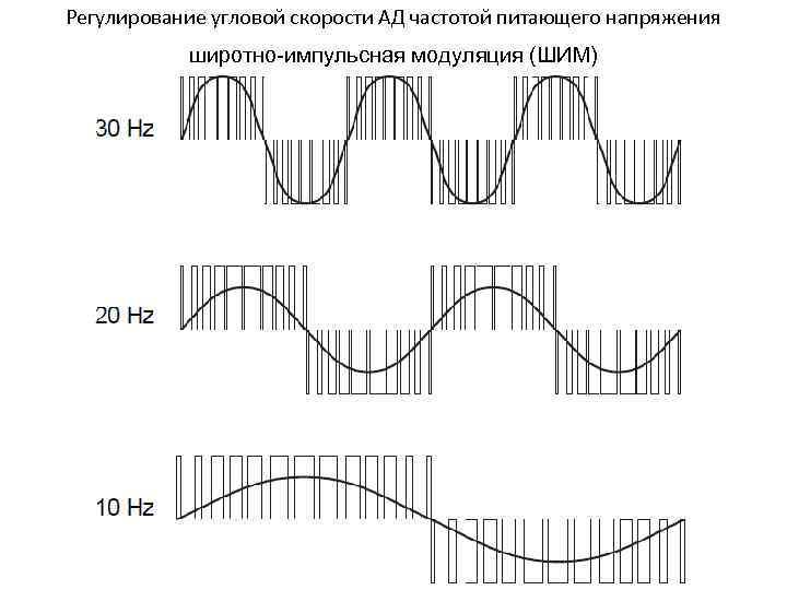 Широтно-импульсная модуляция и ардуино