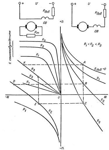 Торможение двигателем: как и зачем это делать