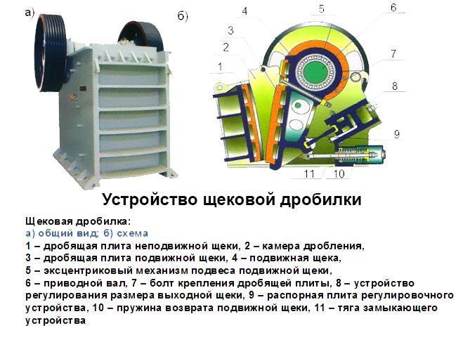 Как собрать электрический садовый измельчитель веток своими руками - инструкция с фото и видео