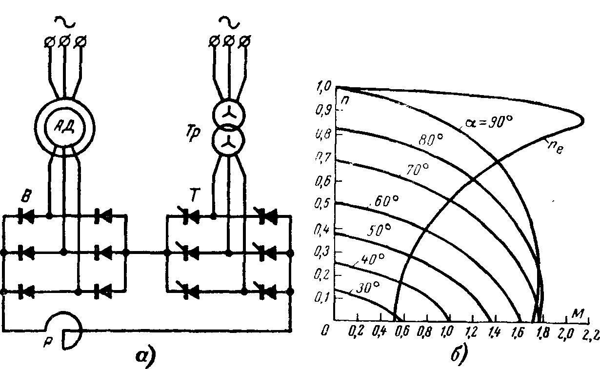 Каскадное соединение электрических машин