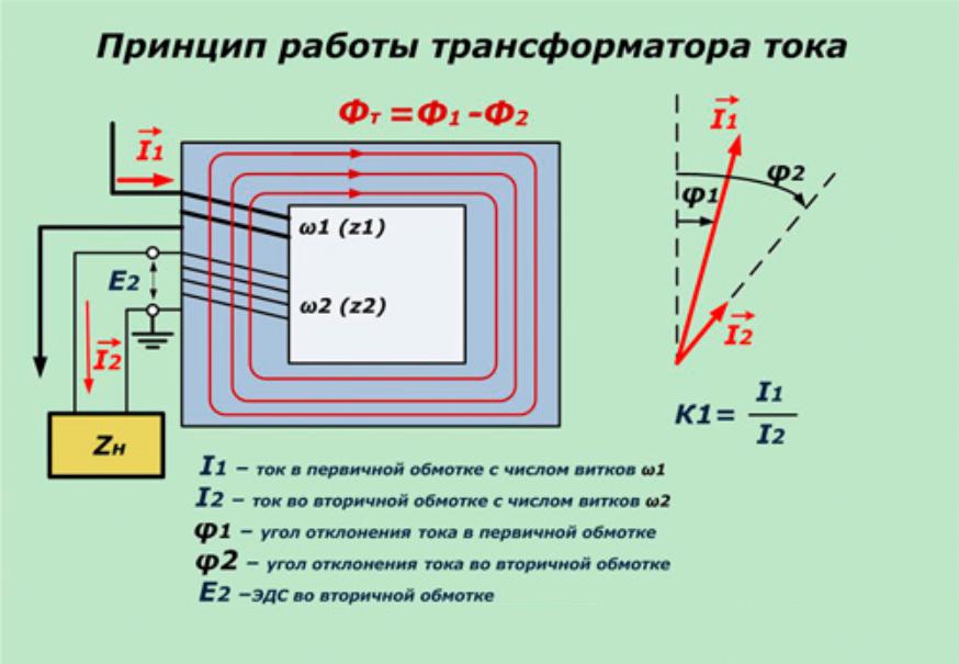 Чем отличаются трансформаторы напряжения от трансформаторов тока