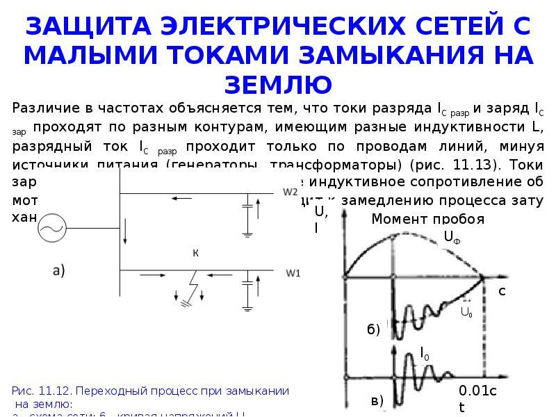 Как снимать статическое электричество: простые методы, правила защиты