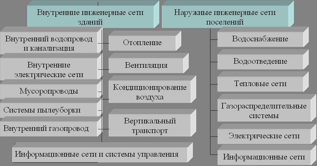 Электроснабжение квартиры: граница эксплуатационной ответственности