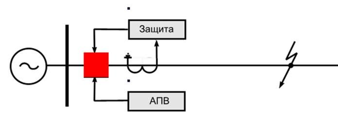 Схема АПВ однократного действия на воздушных и кабельных ЛЭП 6 - 10 кВ