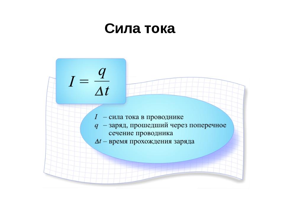 Характеристики тока., калькулятор онлайн, конвертер