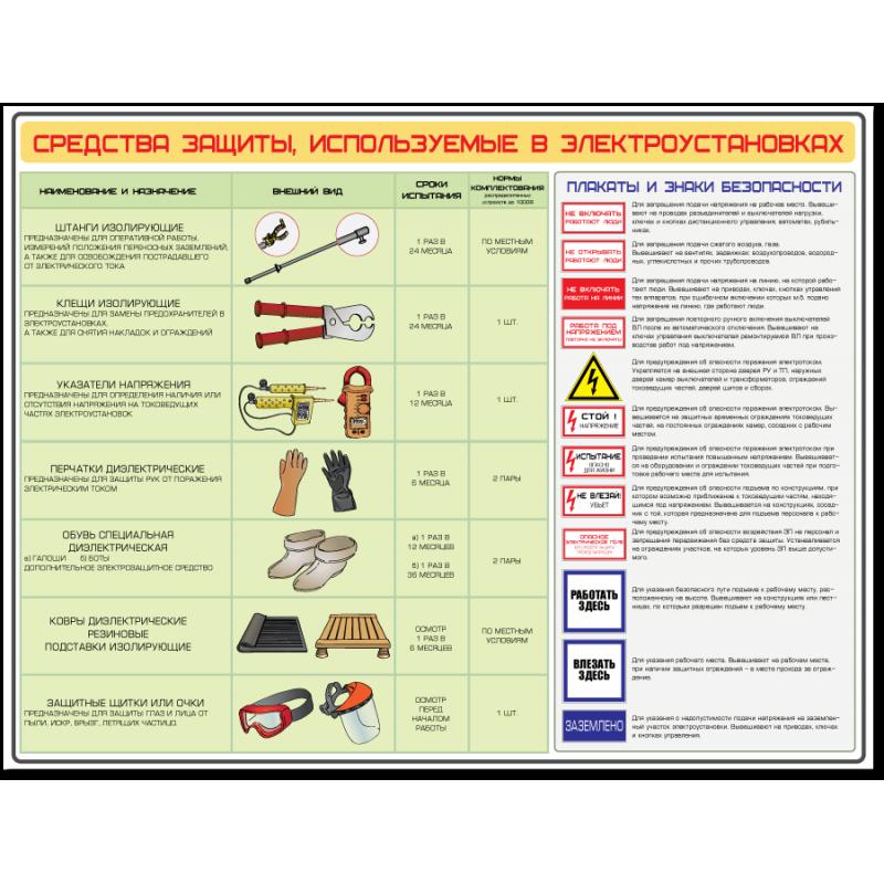 Средства защиты в электроустановках, нормы и сроки
