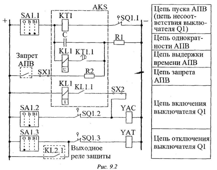 Манюра владислав геннадьевич