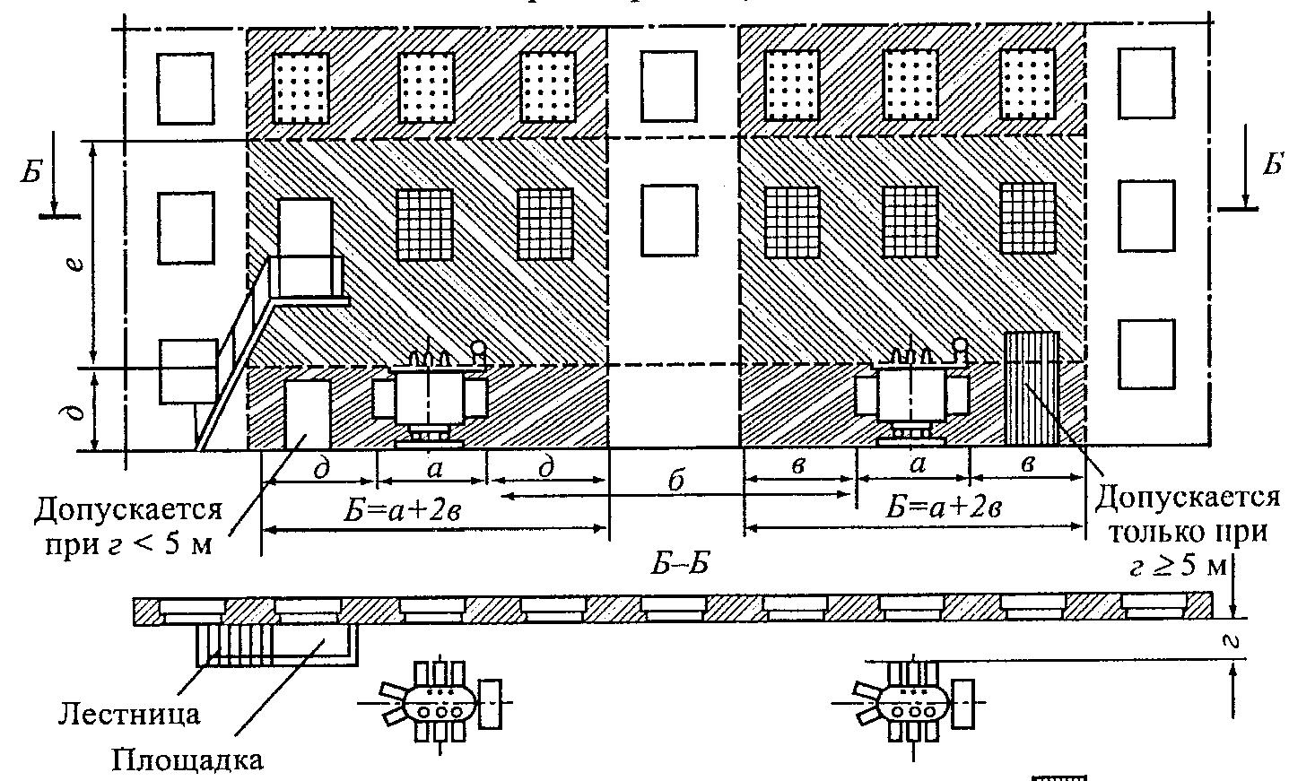 Монтаж оборудования распределительных устройств