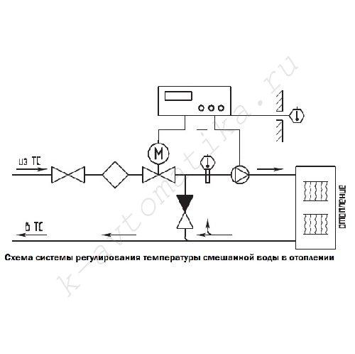 Автоматическое регулирование частоты и активной мощности (арчм) / пуэ 7 / библиотека / элек.ру