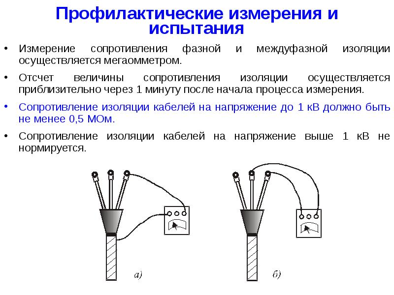 Минимальное допустимое значение сопротивления изоляции. сопротивления изоляции кабеля