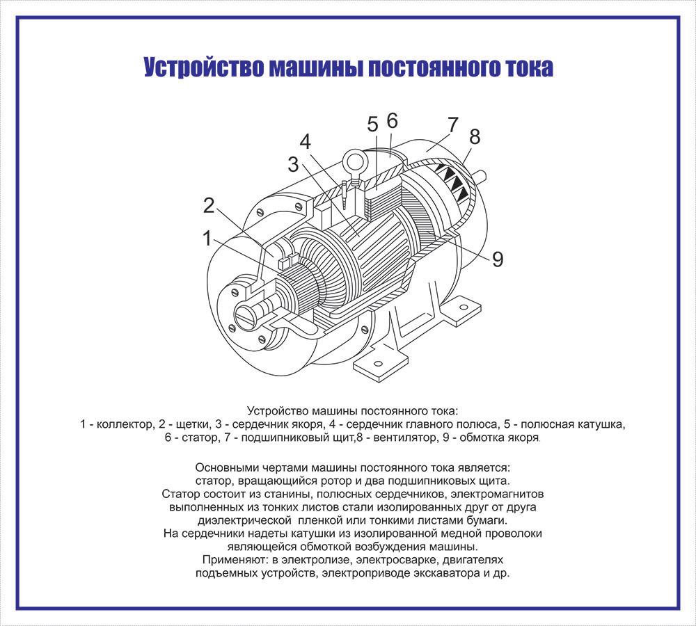 Практикум. подбор защитного оборудования для сетей постоянного тока / статьи и обзоры / элек.ру