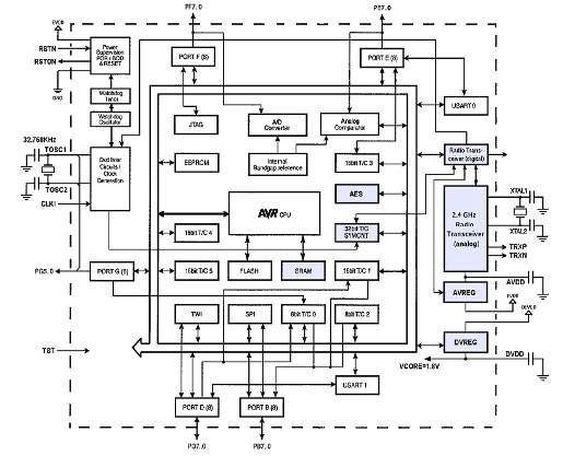 Система контроля  эффективности  производства